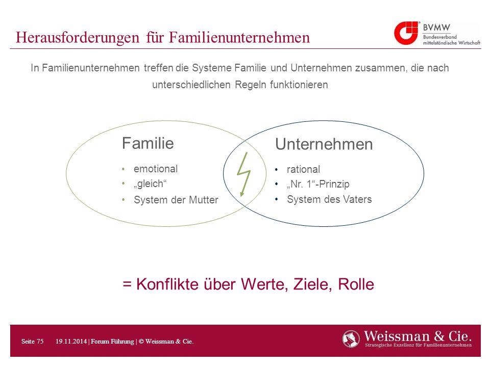Herausforderungen für Familienunternehmen In Familienunternehmen treffen die Systeme Familie und Unternehmen zusammen, die nach unterschiedlichen Rege