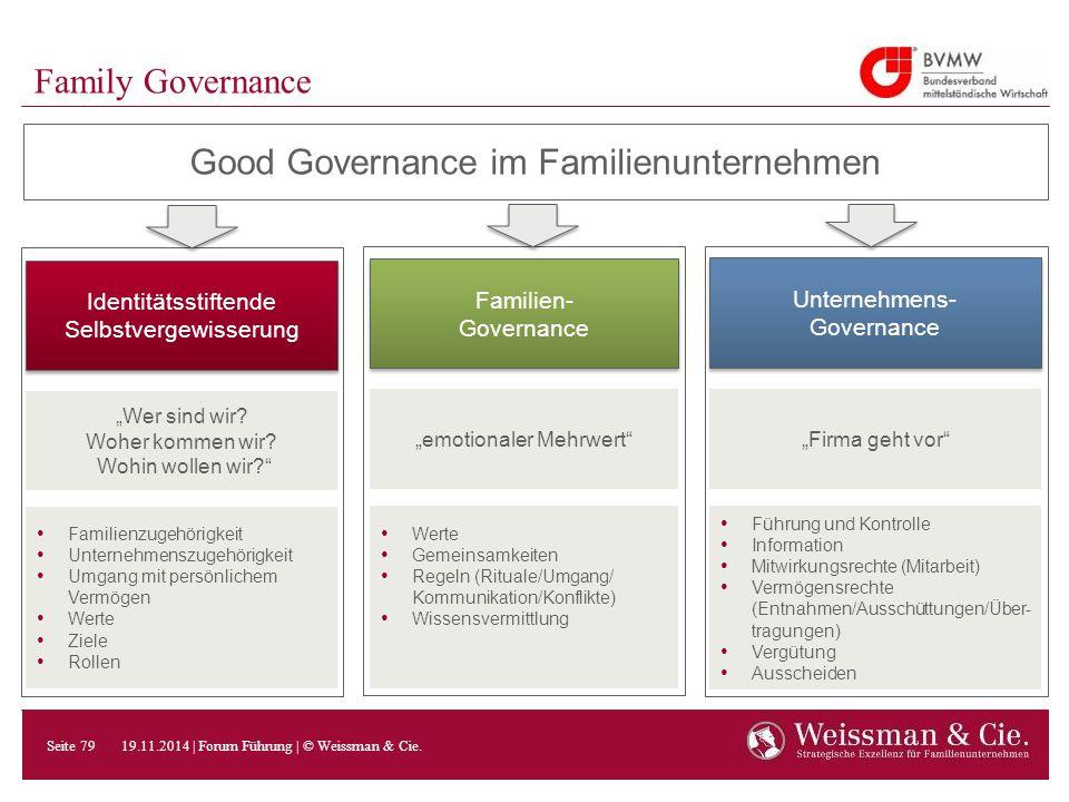 """Family Governance Good Governance im Familienunternehmen Identitätsstiftende Selbstvergewisserung """"Wer sind wir? Woher kommen wir? Wohin wollen wir?"""""""