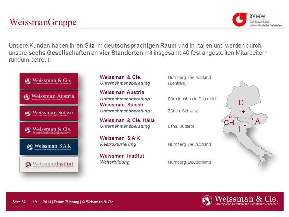 Unsere Kunden haben ihren Sitz im deutschsprachigen Raum und in Italien und werden durch unsere sechs Gesellschaften an vier Standorten mit insgesamt