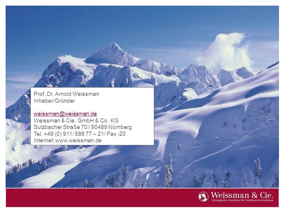 Prof. Dr. Arnold Weissman Inhaber/Gründer weissman@weissman.de Weissman & Cie. GmbH & Co. KG Sulzbacher Straße 70 l 90489 Nürnberg Tel. +49 (0) 911/ 5