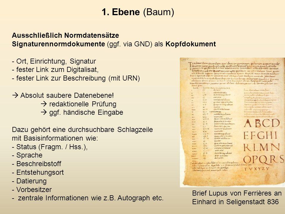 Ausschließlich Normdatensätze Signaturennormdokumente (ggf.