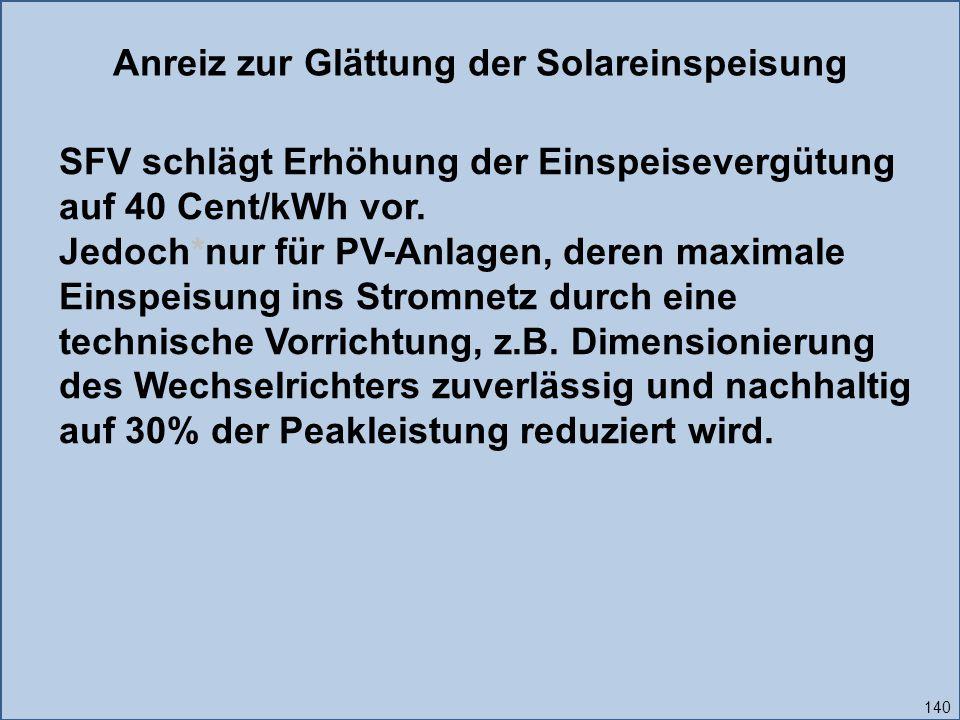 140 Anreiz zur Glättung der Solareinspeisung SFV schlägt Erhöhung der Einspeisevergütung auf 40 Cent/kWh vor. Jedoch*nur für PV-Anlagen, deren maximal