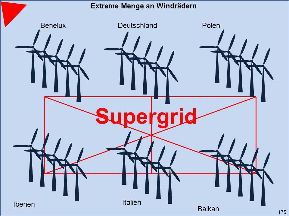 Iberien PolenBeneluxDeutschland Italien Balkan Polen Supergrid Extreme Menge an Windrädern 175