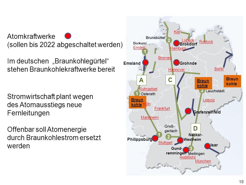 Borkum/ Emden Braun kohle Gund- remmingen Neckar- Westheim Hamburg Lübeck Berlin Braun kohle Augsburg München Kiel Rostock Ruhrgebiet Hannover Mannhei