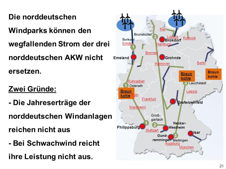 21 Borkum/ Emden Braun kohle Gund- remmingen Neckar- Westheim Hamburg Lübeck Berlin Braun kohle Augsburg München Kiel Rostock Ruhrgebiet Hannover Mann