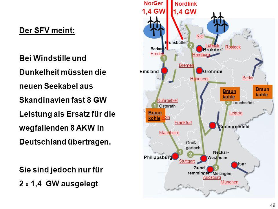 48 Borkum/ Emden Braun kohle Gund- remmingen Neckar- Westheim Hamburg Lübeck Berlin Braun kohle Augsburg München Kiel Rostock Ruhrgebiet Hannover Mann