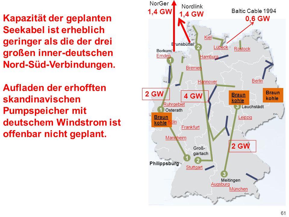 Kapazität der geplanten Seekabel ist erheblich geringer als die der drei großen inner-deutschen Nord-Süd-Verbindungen. Aufladen der erhofften skandina