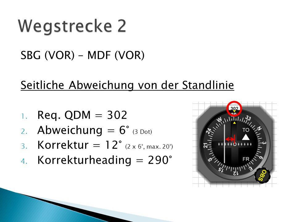 SBG (VOR) – MDF (VOR) Seitliche Abweichung von der Standlinie 1.
