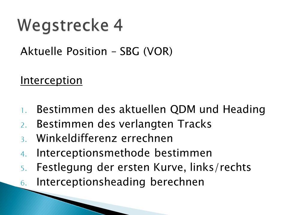 Aktuelle Position – SBG (VOR) Interception 1.Bestimmen des aktuellen QDM und Heading 2.