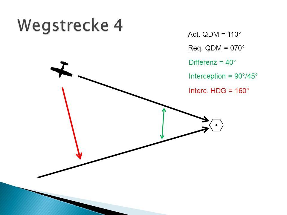 Act. QDM = 110° Req. QDM = 070° Interc. HDG = 160° Differenz = 40° Interception = 90°/45°