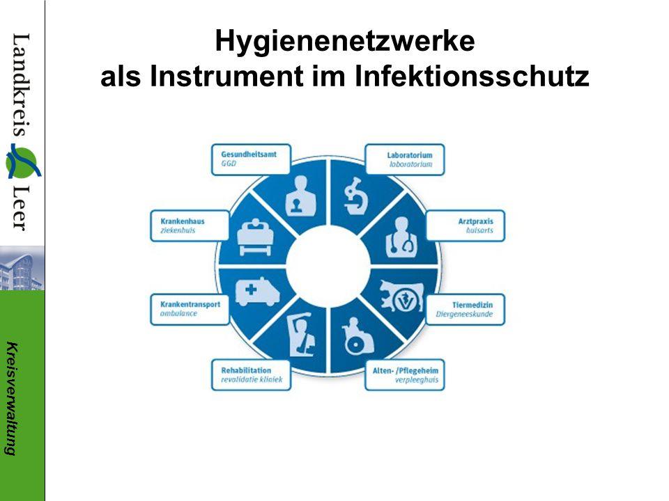 Kreisverwaltung Hygienenetzwerke als Instrument im Infektionsschutz