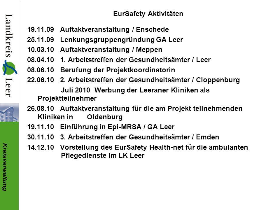 Kreisverwaltung EurSafety Aktivitäten 19.11.09 Auftaktveranstaltung / Enschede 25.11.09 Lenkungsgruppengründung GA Leer 10.03.10 Auftaktveranstaltung / Meppen 08.04.10 1.