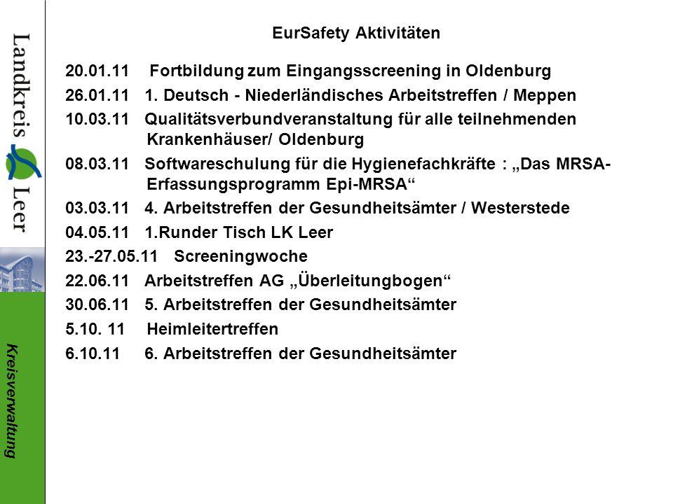Kreisverwaltung EurSafety Aktivitäten 20.01.11 Fortbildung zum Eingangsscreening in Oldenburg 26.01.11 1.