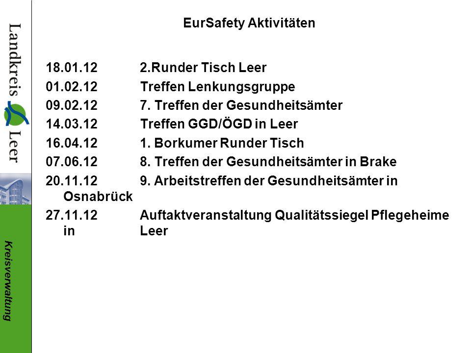 Kreisverwaltung EurSafety Aktivitäten 18.01.122.Runder Tisch Leer 01.02.12Treffen Lenkungsgruppe 09.02.127.