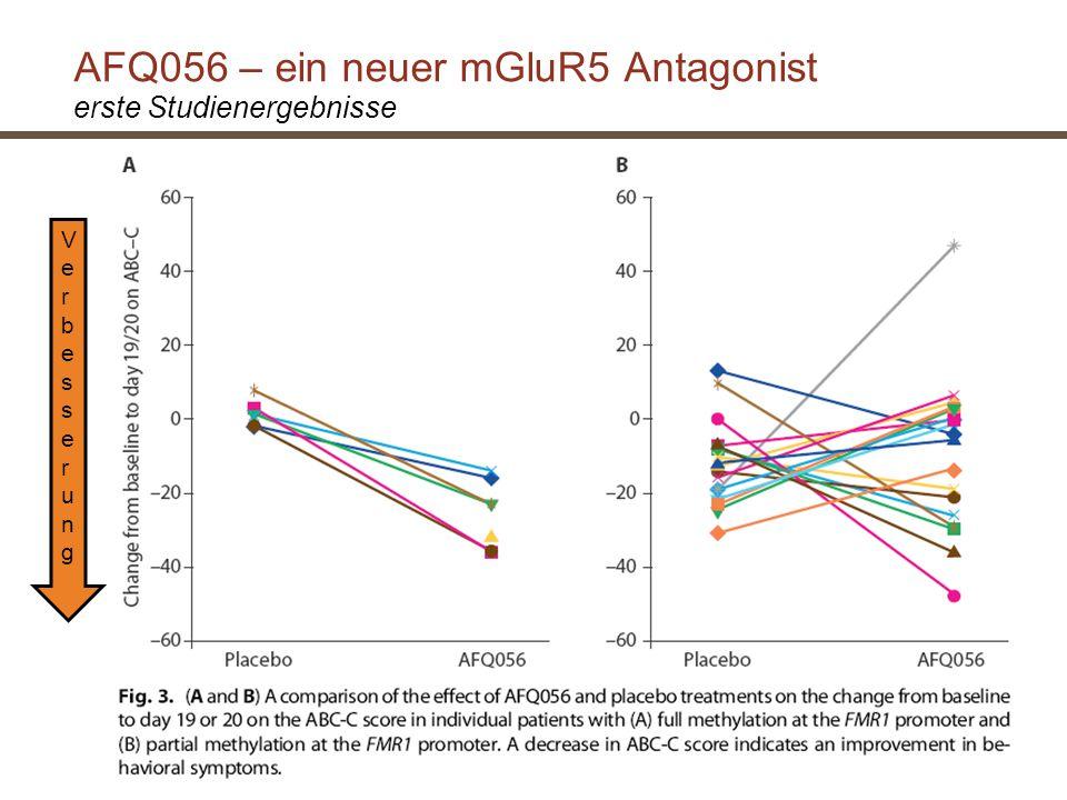 VerbesserungVerbesserung AFQ056 – ein neuer mGluR5 Antagonist erste Studienergebnisse