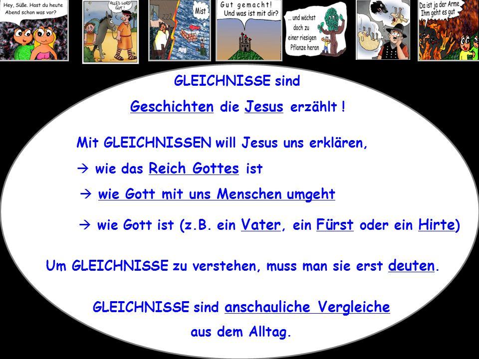 GLEICHNISSE sind Geschichten die Jesus erzählt ! Mit GLEICHNISSEN will Jesus uns erklären,  wie das Reich Gottes ist  wie Gott mit uns Menschen umge