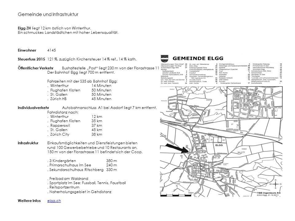 078 / 825 25 70 Ost – Ansicht mit heute bestehenden Gebäuden Sitzplatz beim Kirschbaum