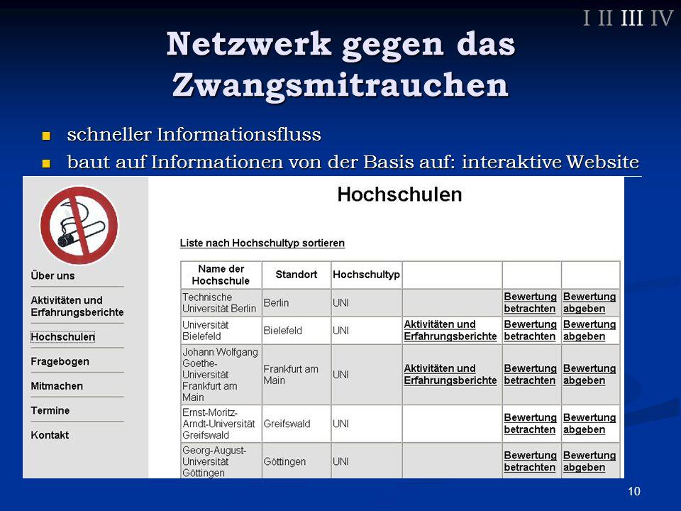 10 Netzwerk gegen das Zwangsmitrauchen schneller Informationsfluss schneller Informationsfluss baut auf Informationen von der Basis auf: interaktive Website baut auf Informationen von der Basis auf: interaktive Website I II III IV