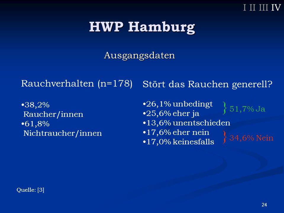 24 Ausgangsdaten HWP Hamburg Rauchverhalten (n=178) 38,2% Raucher/innen 61,8% Nichtraucher/innen Stört das Rauchen generell.