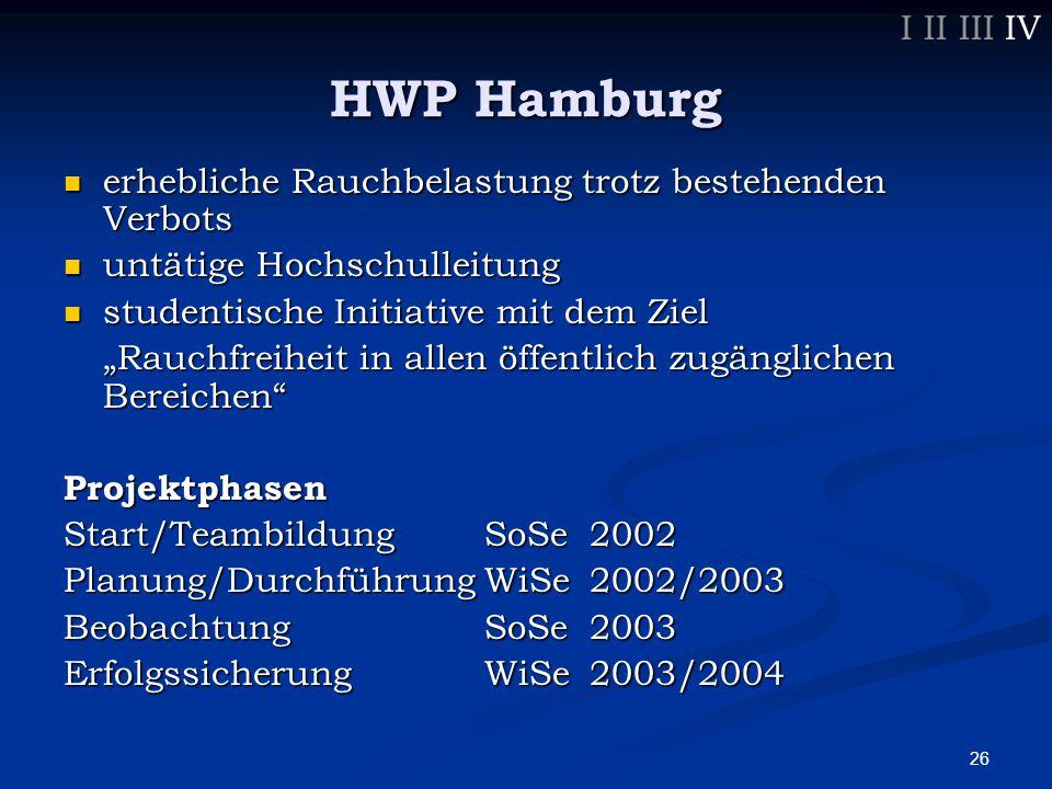 """26 HWP Hamburg erhebliche Rauchbelastung trotz bestehenden Verbots erhebliche Rauchbelastung trotz bestehenden Verbots untätige Hochschulleitung untätige Hochschulleitung studentische Initiative mit dem Ziel studentische Initiative mit dem Ziel """"Rauchfreiheit in allen öffentlich zugänglichen Bereichen Projektphasen Start/Teambildung SoSe2002 Planung/DurchführungWiSe2002/2003 BeobachtungSoSe2003 ErfolgssicherungWiSe2003/2004 I II III IV"""
