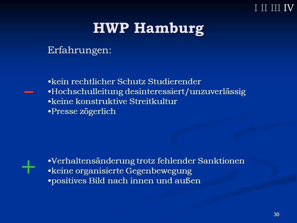 30 HWP Hamburg Erfahrungen: kein rechtlicher Schutz Studierender Hochschulleitung desinteressiert/unzuverlässig keine konstruktive Streitkultur Presse zögerlich Verhaltensänderung trotz fehlender Sanktionen keine organisierte Gegenbewegung positives Bild nach innen und außen - + I II III IV