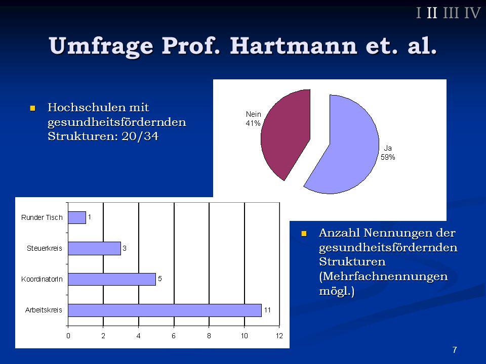 7 Umfrage Prof. Hartmann et. al.