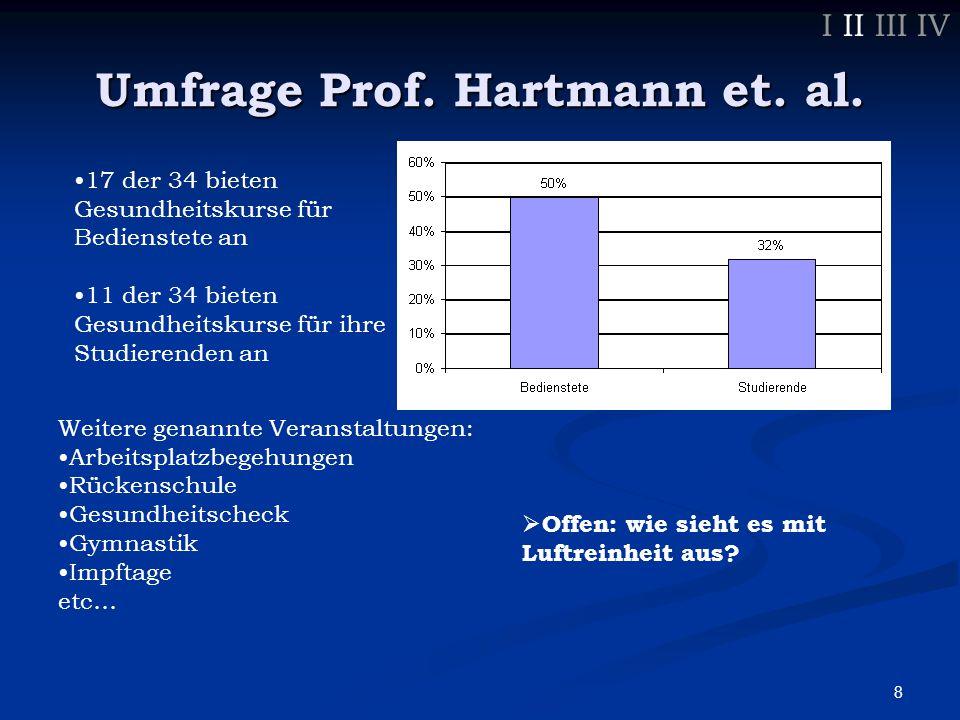 8 Umfrage Prof. Hartmann et. al.