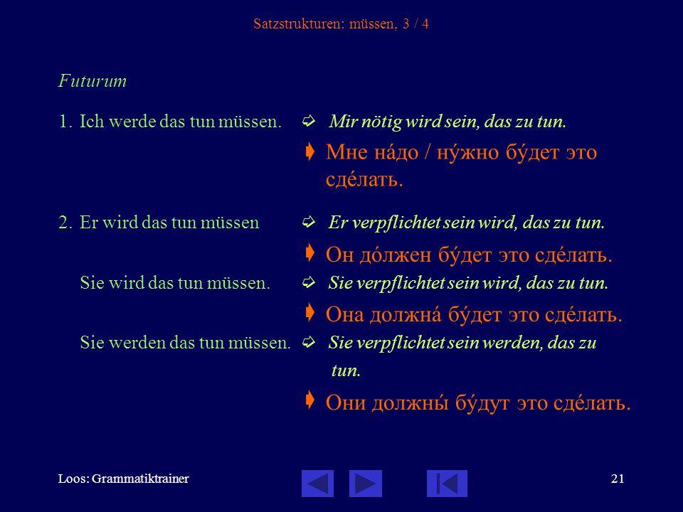 Loos: Grammatiktrainer21 Satzstrukturen: müssen, 3 / 4 Futurum 1.Ich werde das tun müssen.