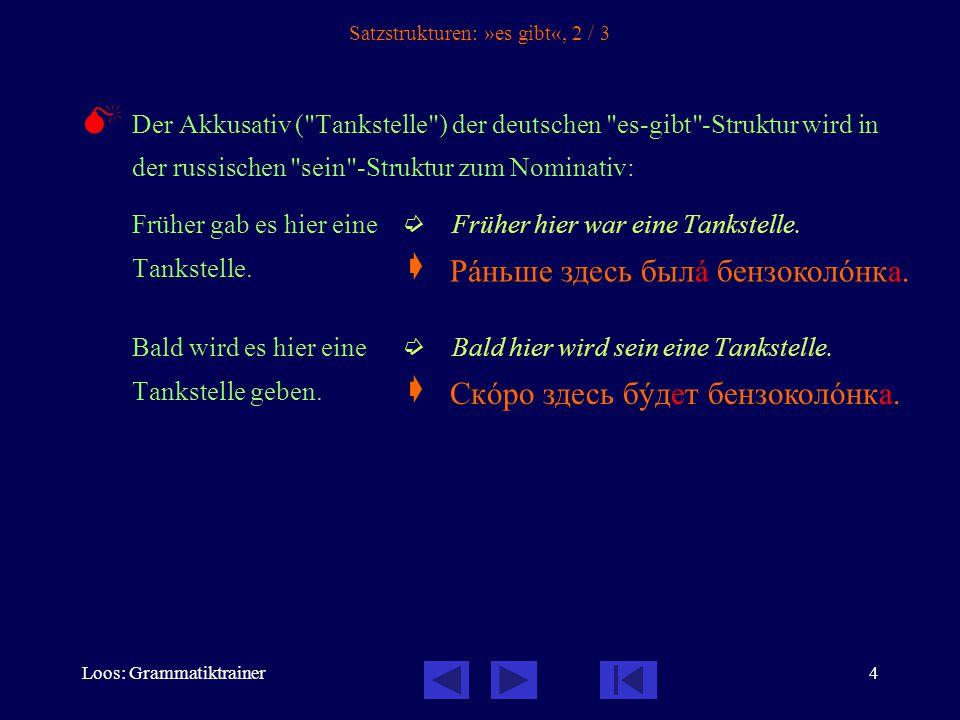 Loos: Grammatiktrainer4 Satzstrukturen: »es gibt«, 2 / 3  Der Akkusativ ( Tankstelle ) der deutschen es-gibt -Struktur wird in der russischen sein -Struktur zum Nominativ: Früher gab es hier eine  Früher hier war eine Tankstelle.