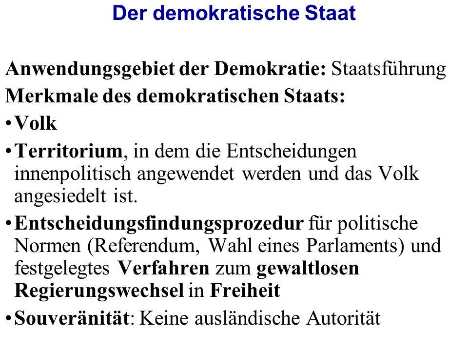 Die Volksversammlung wählte die Vertreter für Regierungsaufgaben: (Areopag) oberste Aufsicht, höchste Rechtssprechung Wahlrecht: 1.