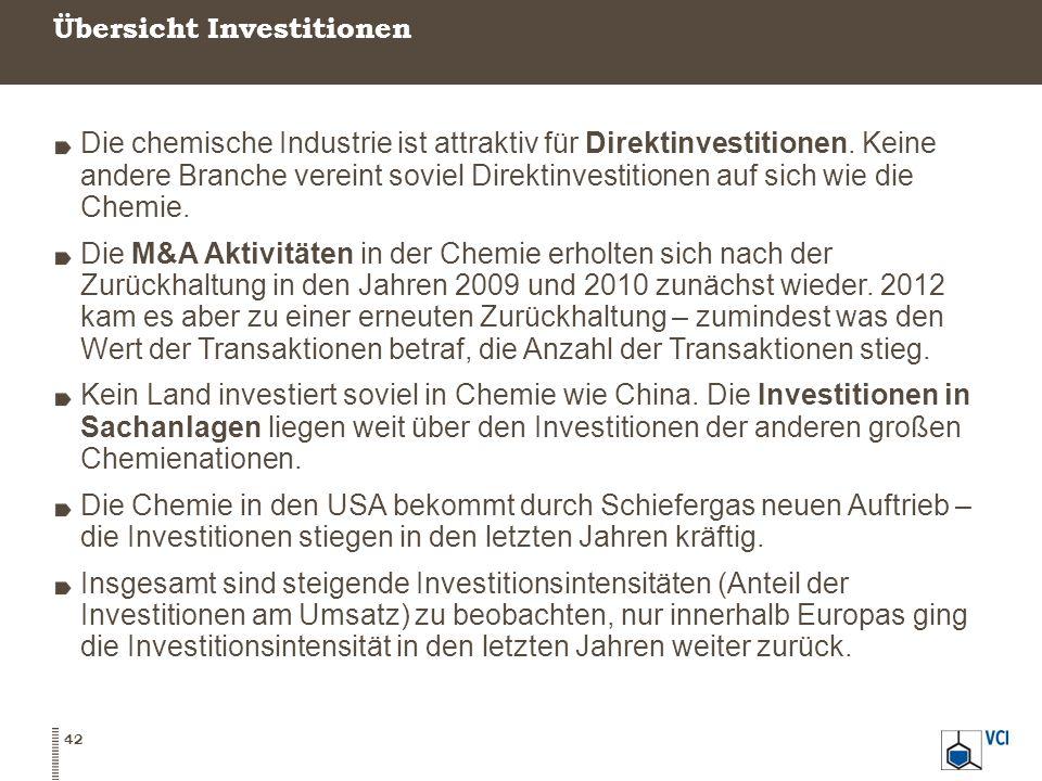 Übersicht Investitionen 42 Die chemische Industrie ist attraktiv für Direktinvestitionen.
