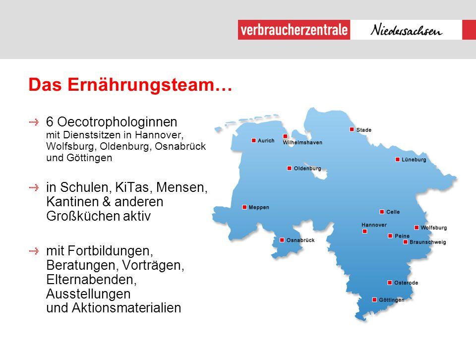 Das Ernährungsteam… 6 Oecotrophologinnen mit Dienstsitzen in Hannover, Wolfsburg, Oldenburg, Osnabrück und Göttingen in Schulen, KiTas, Mensen, Kantin