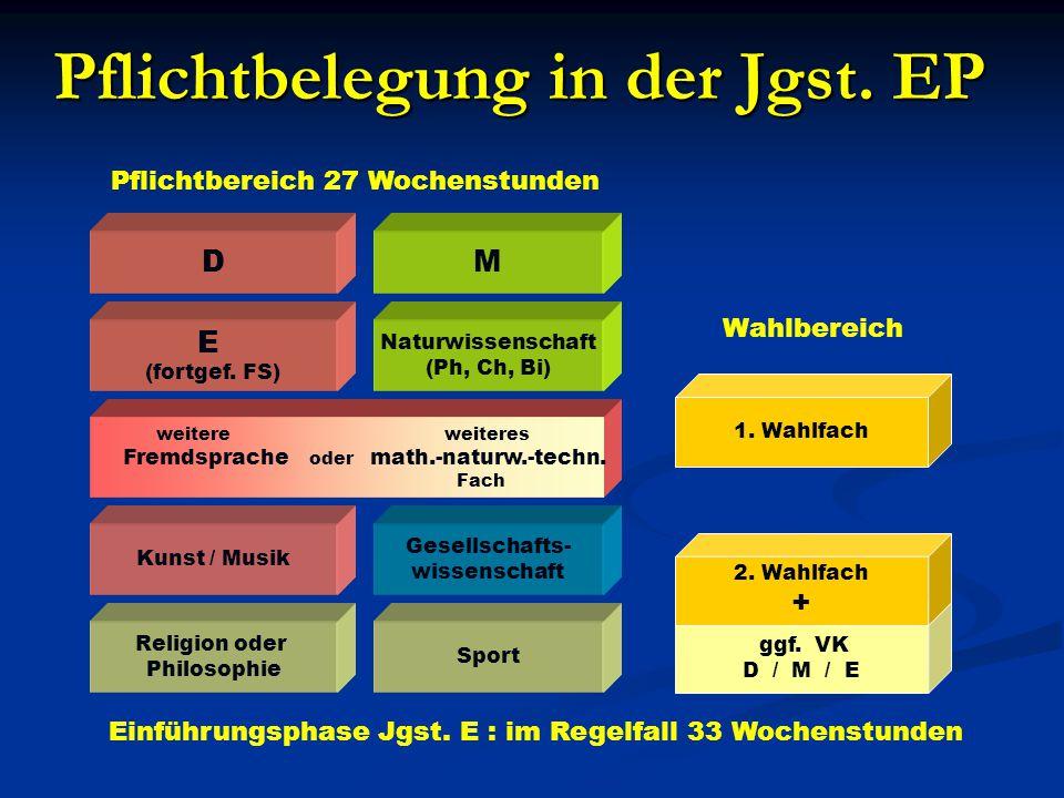Gesellschafts- wissenschaft Kunst / Musik weitere weiteres Fremdsprache oder math.-naturw.-techn. Fach Sport DM Naturwissenschaft (Ph, Ch, Bi) Religio