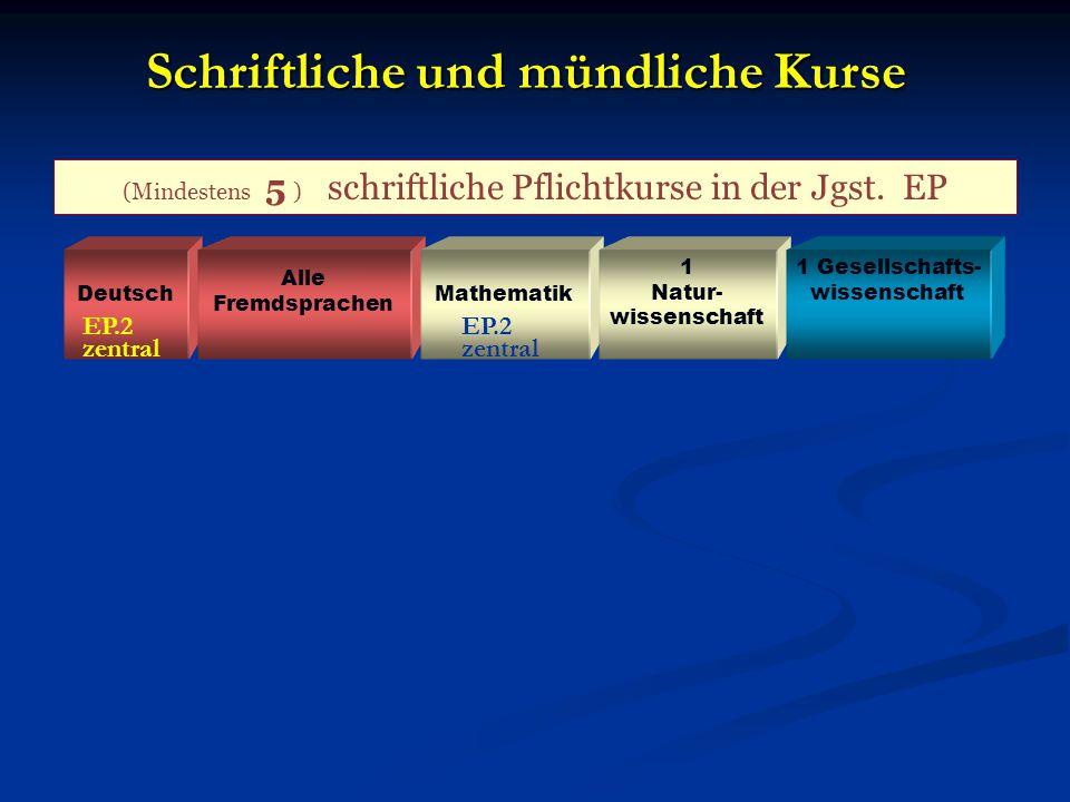 Schriftliche und mündliche Kurse (Mindestens 5 ) schriftliche Pflichtkurse in der Jgst. EP Deutsch Alle Fremdsprachen Mathematik 1 Natur- wissenschaft