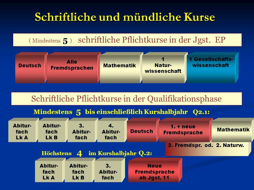 Schriftliche und mündliche Kurse ( Mindestens 5 ) schriftliche Pflichtkurse in der Jgst. EP Schriftliche Pflichtkurse in der Qualifikationsphase Deuts