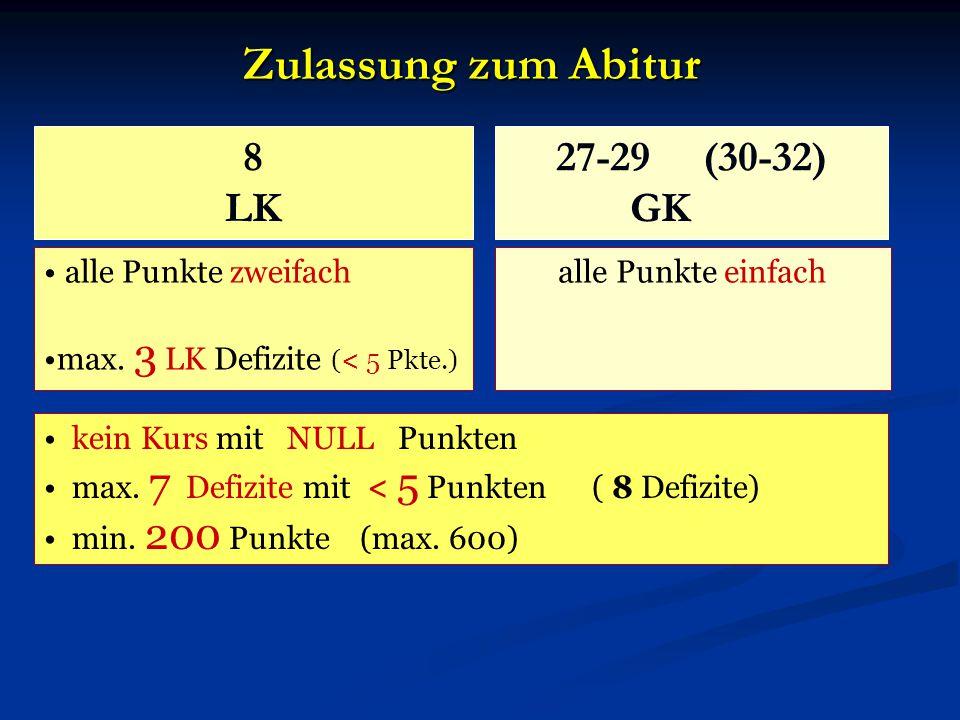 Zulassung zum Abitur alle Punkte zweifach max. 3 LK Defizite (< 5 Pkte.) alle Punkte einfach 27-29 (30-32) GK 8 LK kein Kurs mit NULL Punkten max. 7 D