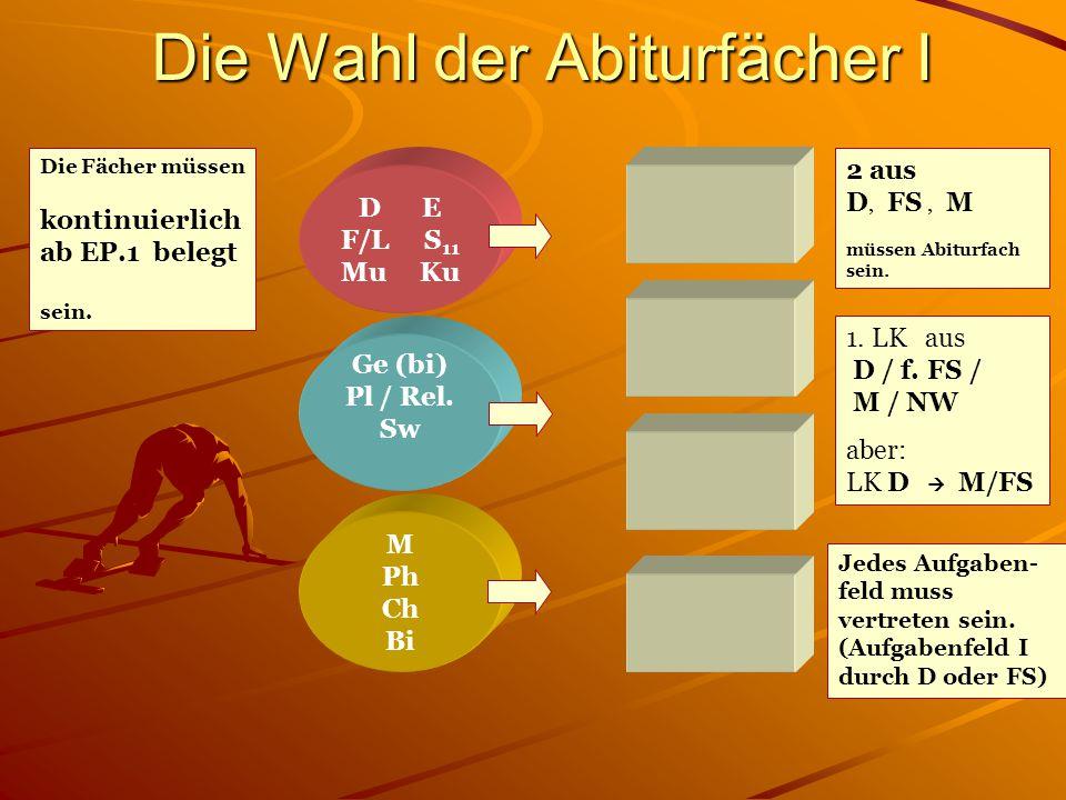 Die Wahl der Abiturfächer I Die Fächer müssen kontinuierlich ab EP.1 belegt sein. Jedes Aufgaben- feld muss vertreten sein. (Aufgabenfeld I durch D od
