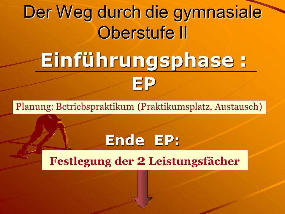 Der Weg durch die gymnasiale Oberstufe II Einführungsphase : EP Ende EP: Planung: Betriebspraktikum (Praktikumsplatz, Austausch) Festlegung der 2 Leis