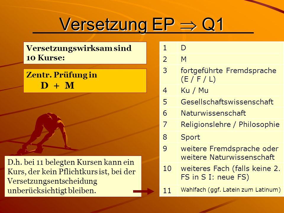 Versetzung EP  Q1 Versetzungswirksam sind 10 Kurse: D.h. bei 11 belegten Kursen kann ein Kurs, der kein Pflichtkurs ist, bei der Versetzungsentscheid