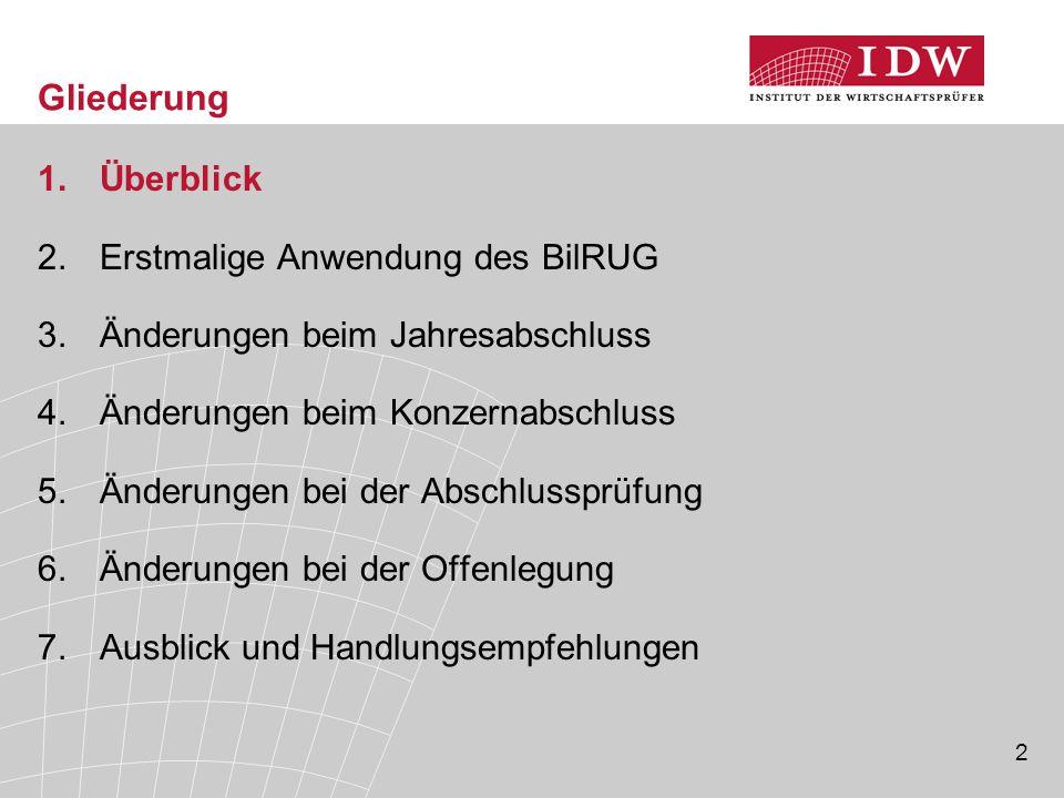 3 Überblick (1) EU-Bilanzrichtlinie 2013/34/EU vom 26.06.2013  Zusammenführung der bisherigen 4.