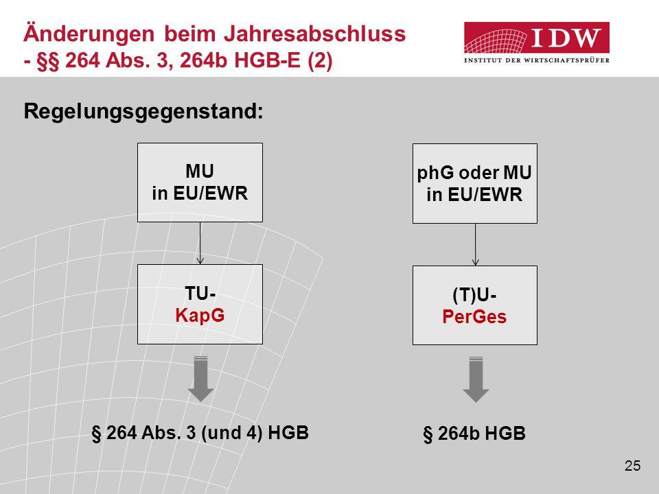 25 Änderungen beim Jahresabschluss - §§ 264 Abs. 3, 264b HGB-E (2) TU- KapG MU in EU/EWR § 264 Abs. 3 (und 4) HGB (T)U- PerGes phG oder MU in EU/EWR §