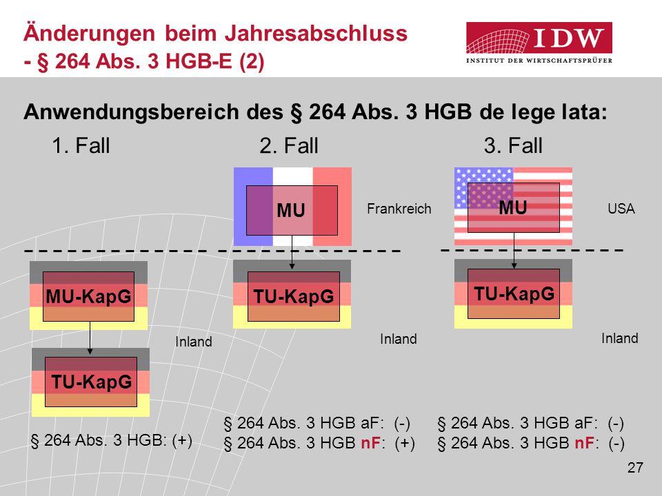 27 MU TU-KapG USA Inland MU Frankreich Inland TU-KapG MU-KapG 1. Fall § 264 Abs. 3 HGB: (+) § 264 Abs. 3 HGB aF: (-) § 264 Abs. 3 HGB nF: (-) 3. Fall