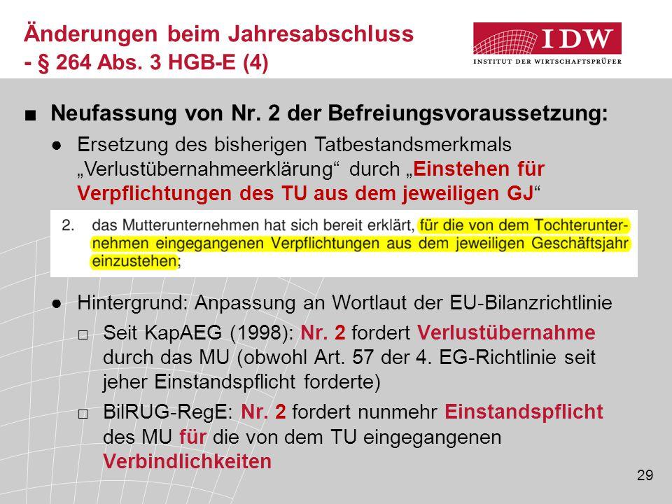 """29 ■Neufassung von Nr. 2 der Befreiungsvoraussetzung: ●Ersetzung des bisherigen Tatbestandsmerkmals """"Verlustübernahmeerklärung"""" durch """"Einstehen für V"""