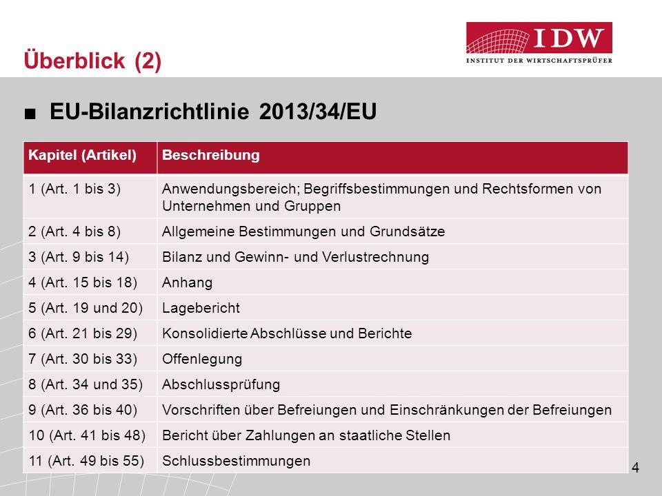 4 Überblick (2) ■EU-Bilanzrichtlinie 2013/34/EU Kapitel (Artikel)Beschreibung 1 (Art. 1 bis 3)Anwendungsbereich; Begriffsbestimmungen und Rechtsformen