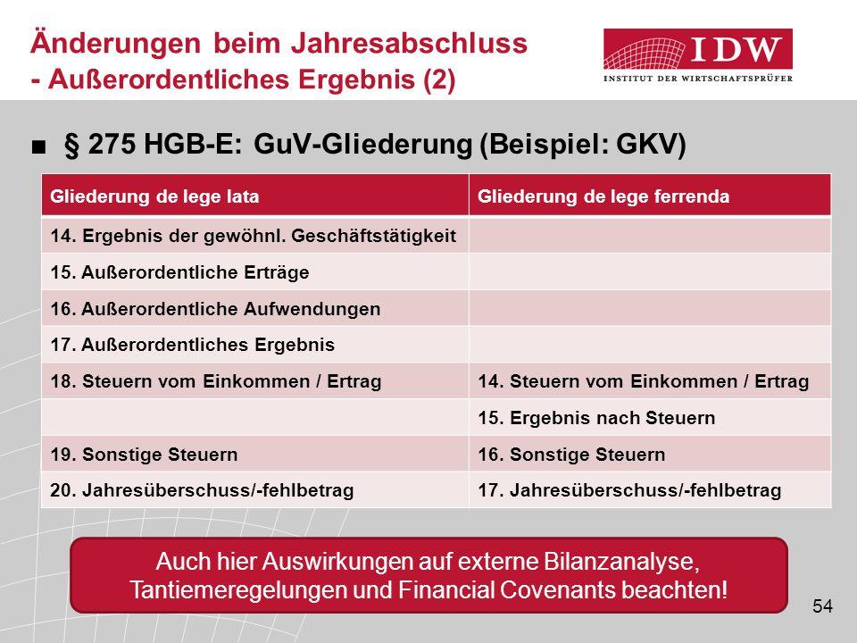 54 ■§ 275 HGB-E: GuV-Gliederung (Beispiel: GKV) Gliederung de lege lata Gliederung de lege ferrenda 14.