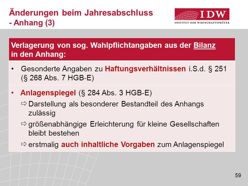 59 Verlagerung von sog. Wahlpflichtangaben aus der Bilanz in den Anhang: Gesonderte Angaben zu Haftungsverhältnissen i.S.d. § 251 (§ 268 Abs. 7 HGB-E)