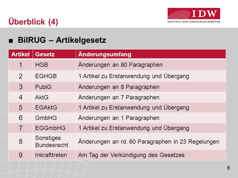 6 Überblick (4) ■BilRUG – Artikelgesetz ArtikelGesetzÄnderungsumfang 1 HGBÄnderungen an 80 Paragraphen 2 EGHGB1 Artikel zu Erstanwendung und Übergang