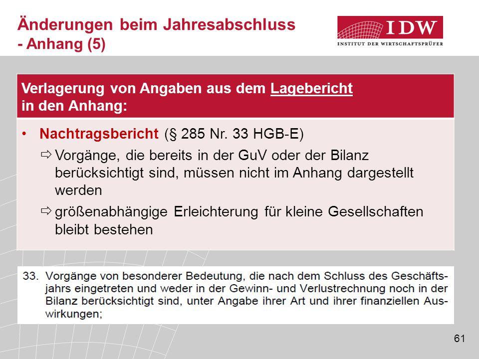 61 Verlagerung von Angaben aus dem Lagebericht in den Anhang: Nachtragsbericht (§ 285 Nr.