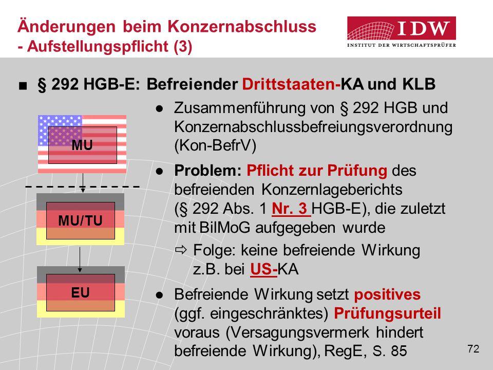 72 ■§ 292 HGB-E: Befreiender Drittstaaten-KA und KLB MU/TU EU MU Änderungen beim Konzernabschluss - Aufstellungspflicht (3) ●Zusammenführung von § 292