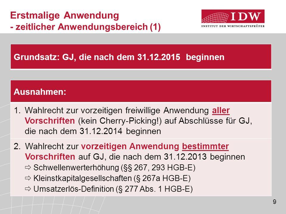 9 Erstmalige Anwendung - zeitlicher Anwendungsbereich (1) Grundsatz: GJ, die nach dem 31.12.2015 beginnen Ausnahmen: 1.Wahlrecht zur vorzeitigen freiwillige Anwendung aller Vorschriften (kein Cherry-Picking!) auf Abschlüsse für GJ, die nach dem 31.12.2014 beginnen 2.Wahlrecht zur vorzeitigen Anwendung bestimmter Vorschriften auf GJ, die nach dem 31.12.2013 beginnen  Schwellenwerterhöhung (§§ 267, 293 HGB-E)  Kleinstkapitalgesellschaften (§ 267a HGB-E)  Umsatzerlös-Definition (§ 277 Abs.